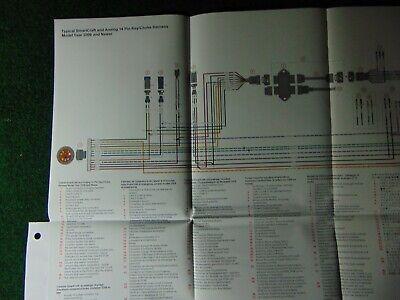 2006+ Mercury Outboard Harness Wiring Diagram SmartCraft & Analog 14 Pin  Key | eBayeBay
