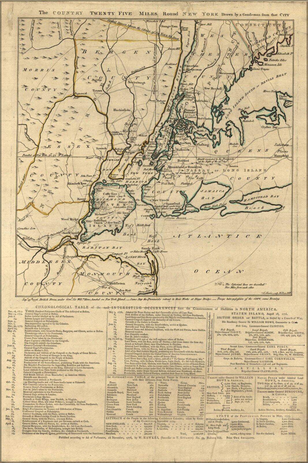 Plakat, Viele Größen; Karte von Fünfundzwanzig Meilen Rund New York City 1776