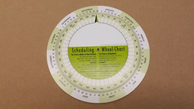 Scheduling Wheel Chart and Date Calculator - Perpetual Calendar