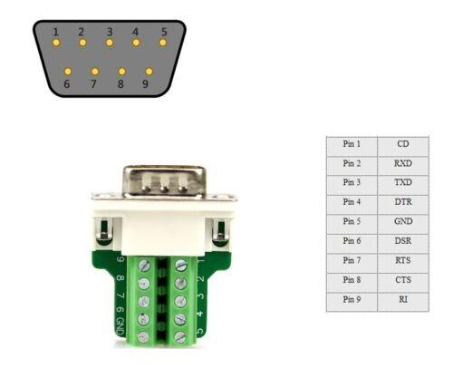 D-Sub DB9 mâle 9Pin Noir Couvercle Vis Type Breakout terminaux connecteur