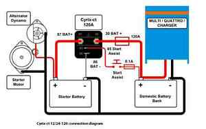 schumacher battery charger wiring diagram victron cyrix automatic two battery combiner 120–400 a 12 ...