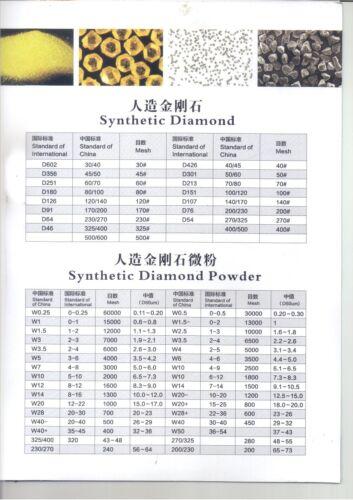 Diamond Polishing Powder 1.500 Mesh 6-12 Micron Weight 100 Carats = 20 Grams