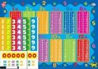 Reward Chart Pack 5 Times Tables Are You Ready by Massey Kay