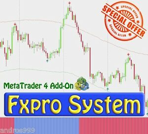 Best profitable forex trading strategy