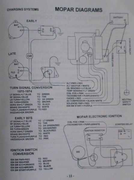 2005 honda civic wiring diagram, nova wiring diagram, e z golf wiring diagram, ford f150 wiring diagram, jeep wiring harness diagram, on ez wiring 20 circuit diagram