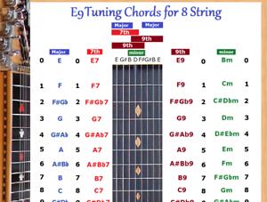 E9 CHORD CHART FOR 8 STRING LAP STEEL DOBRO GUITAR