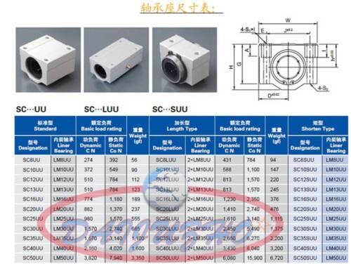 SC8UU SC10UU SC12UU SC16UU Linear Motion Ball Bearing Slider Slide Bushing