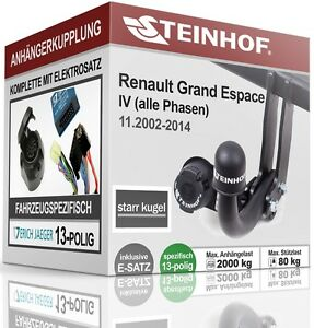 AHK-solid-Fuer-Renault-GRAND-ESPACE-IV-02-14-E-SATZ-13p-SPEZIFISCH