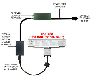 External-Laptop-Battery-Charger-for-Sony-VAIO-PCG-6xx-PCG-7xx-Series-VGP-BPS2