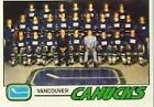 1977 Topps Canucks Team #87 Hockey Card