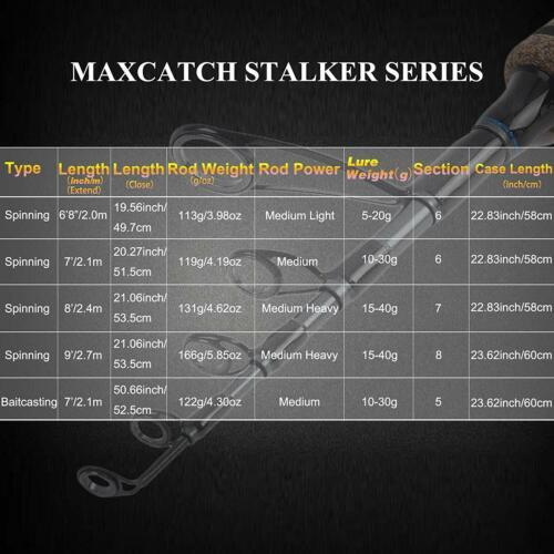 Maxcatch Stalker Travel Fishing Rod Telescopic Spinning Rod 6/'8/'/'//7/' //8/'// 9/'