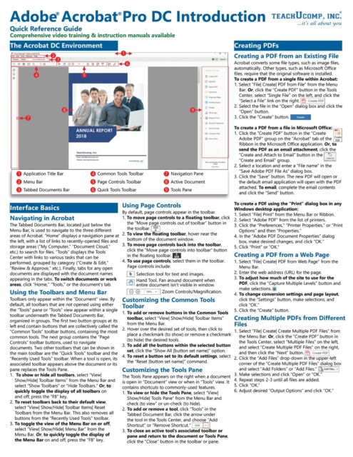 Adobe Acrobat Pro Training Guide Quick Reference 2 Card 8 Pages Cheat Sheet