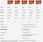 Indexbild 9 - SanDisk Micro SD Card Extreme 32GB 64GB 128GB 256GB Class 10 Memory Card