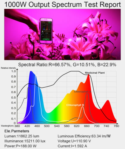 KING 1000W Led Grow Light Full Spectrum For Hydroponic Indoor Plant Sunlight