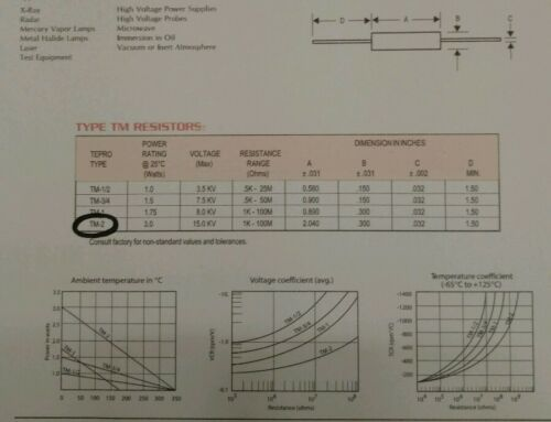 40 New TEPRO 3W 22 Mega Ohm High Voltage Metal Alloy Resistors  4/% Tolerance