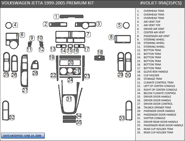 DASH TRIM PREMIUM KIT 35 PCS FITS VW JETTA 1999-2005