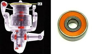 Shimano Ceramic line roller bearing SAROS SEDONA SEIDO SENSILITE SEPHIA SOARE