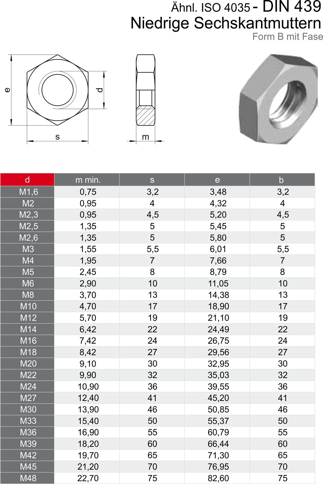 Sechskantmuttern niedrig  DIN 439,alle Größen, Größen, Größen,  rostfrei, Edelstahl A2 V2A | Passend In Der Farbe  af4d94