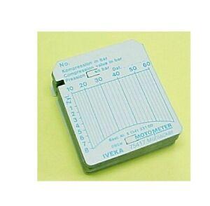 MotoMeter-513-412-5100-Charts-Pack-of-100-Diesel-10-60-Bar