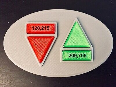 The Orville Majority Rule Up//Downvote Badge Prop with Magnets
