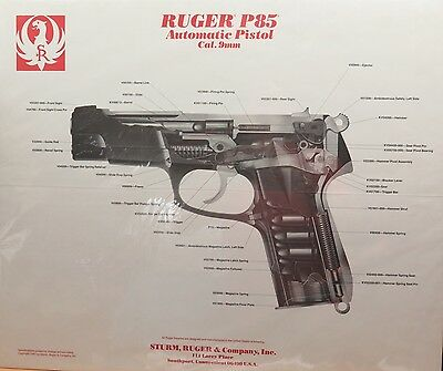 1989 RUGER P85 AUTOMATIC PISTOL CAL. 9MM LARGE POSTER