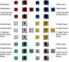 GoFlight GF-Colored Rotary Knobs