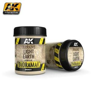 AK-TEXTURE-PRODUCTS-TERRAINS-LIGHT-EARTH-250ml-Acrylic