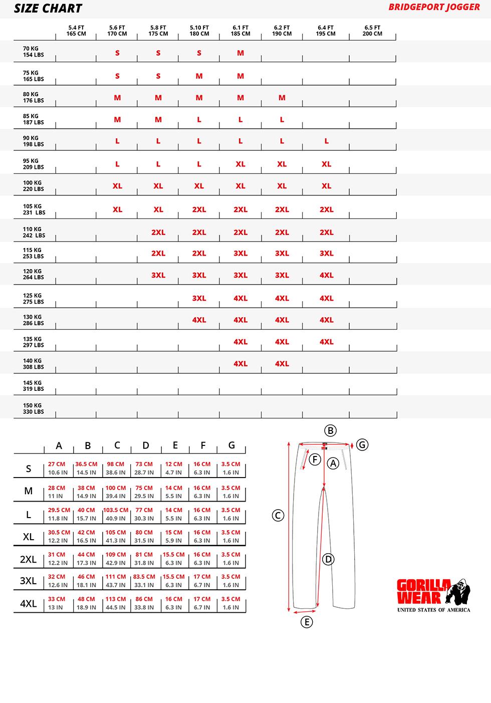 Gorilla Wear Bridgeport Jogger – Army Grün Grün Army Bodybuilding Fitness 3e3f6d
