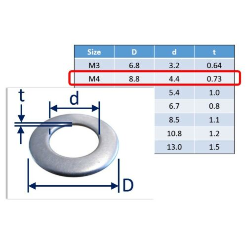 316 Stainless Steel Washer Metric Size Marine Grade A4 Stainless