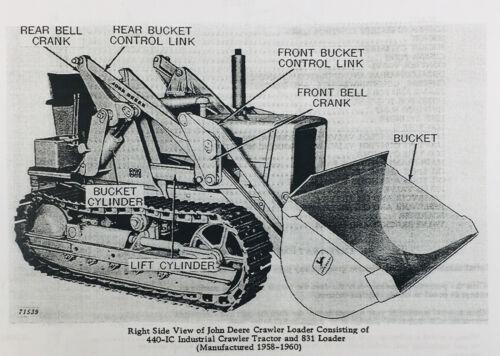 PARTS MANUAL FOR JOHN DEERE 831 INDUSTRIAL LOADER CRAWLER CATALOG ASSEMBLY