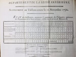 Martainville Epreville en 1792 Volontaires Nationaux Seine Maritime Normandie