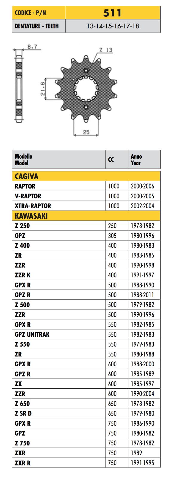 JT PIGNONE SUZUKI GSX 1300 R HAYABUSA 1999-2007 PASSO 530-15 DENTI GOMMATO