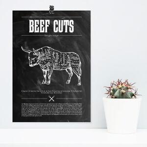 JUNIWORDS-Poster-034-BEEF-CUTS-Kreide-034-Metzger-Notizen-Kueche-Koch-Tiere-DIN-A4-A3