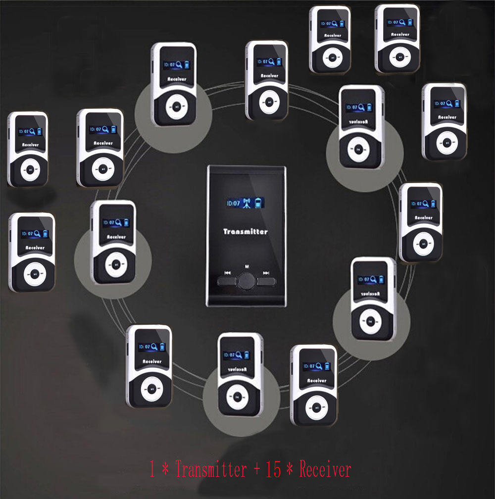 New Brand Anders Wireless tour guide system,church 1 transmitter 15 receivers