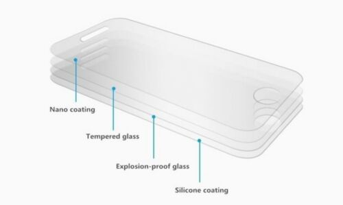 Protector Pantalla para OLYMPUS TG-5 Cristal Templado Vidrio Premium p1046