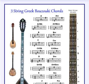 PréCis 3 Cordes Grecques Bouzouki Cordes Chart-petit Chart-papa-afficher Le Titre D'origine