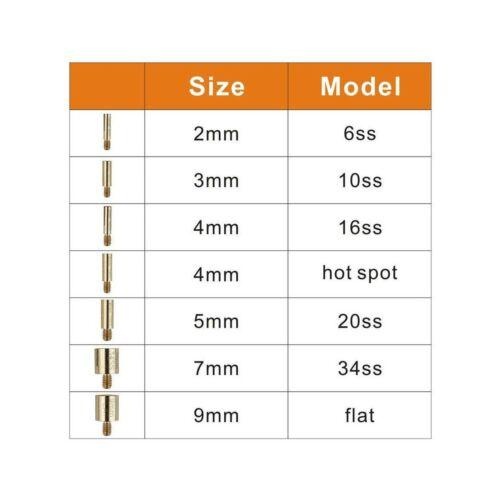 Hotfix Applicator Hot Fix Rhinestone Applicator Wand Setter Tool Kit with 7 D...