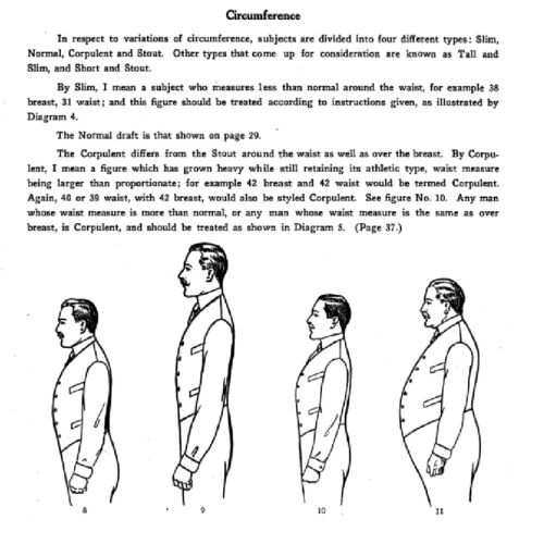 Croonborg tailoring 1917 men/'s formal wear WWI US Army Uniforms patterns on CD