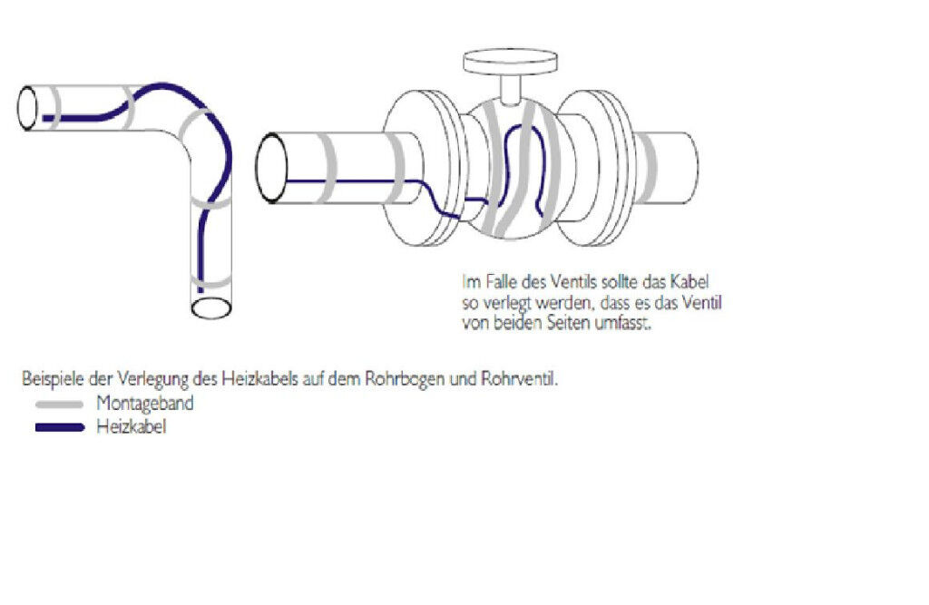Frostschutz Heizkabel Heizkabel Heizkabel Rohrbegleitheizung 12W/m (2-42 Meter) , FreezeTec 74fe64