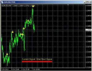 Super Buy Sell Profit Indicator Manual System Buy Sell Alerts Profitable Easy Ebay