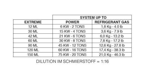 Extreme Dichtmittel KFZ-Klimaanlagen R134a R1234yf mit Adapter 1//4 /& 5//16 SAE