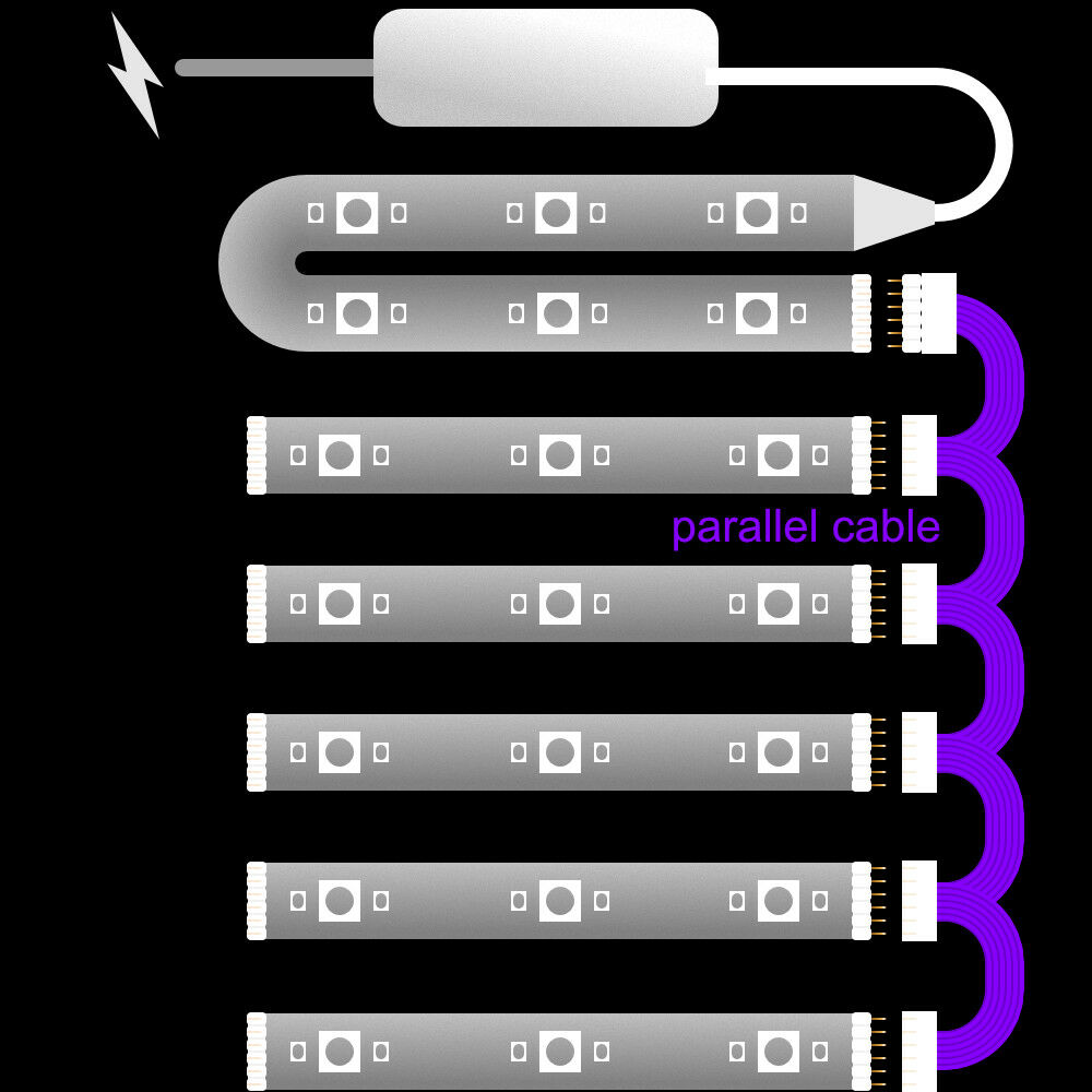 Parallel Cable   for Philips Philips Philips Hue Lightstrip Plus   Splitter 2,3,4,5,6,7,8+ way 2af791