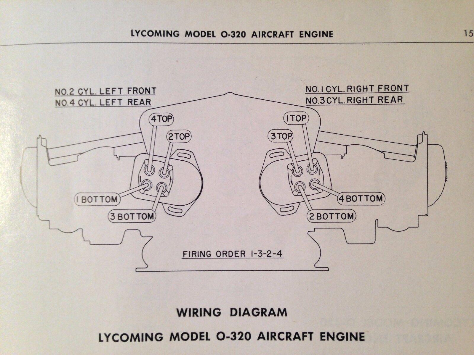WRG-1374] Hovercraft Rotax 503 Engine Diagram