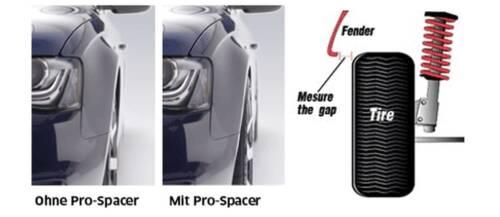Eibach Spurverbreiterung 30mm System 2 Mercedes C-Klasse Coupe C204, ab 06.11