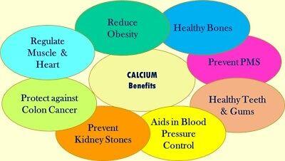 Longrich Chewable Calcium Replenish Your Body S Daily Calcium Needs Ebay