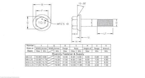 Small Head Hex Bolt 10.9 Zinc M6-1.0 x 20 or M6x20 6mm x 20mm J.I.S 25