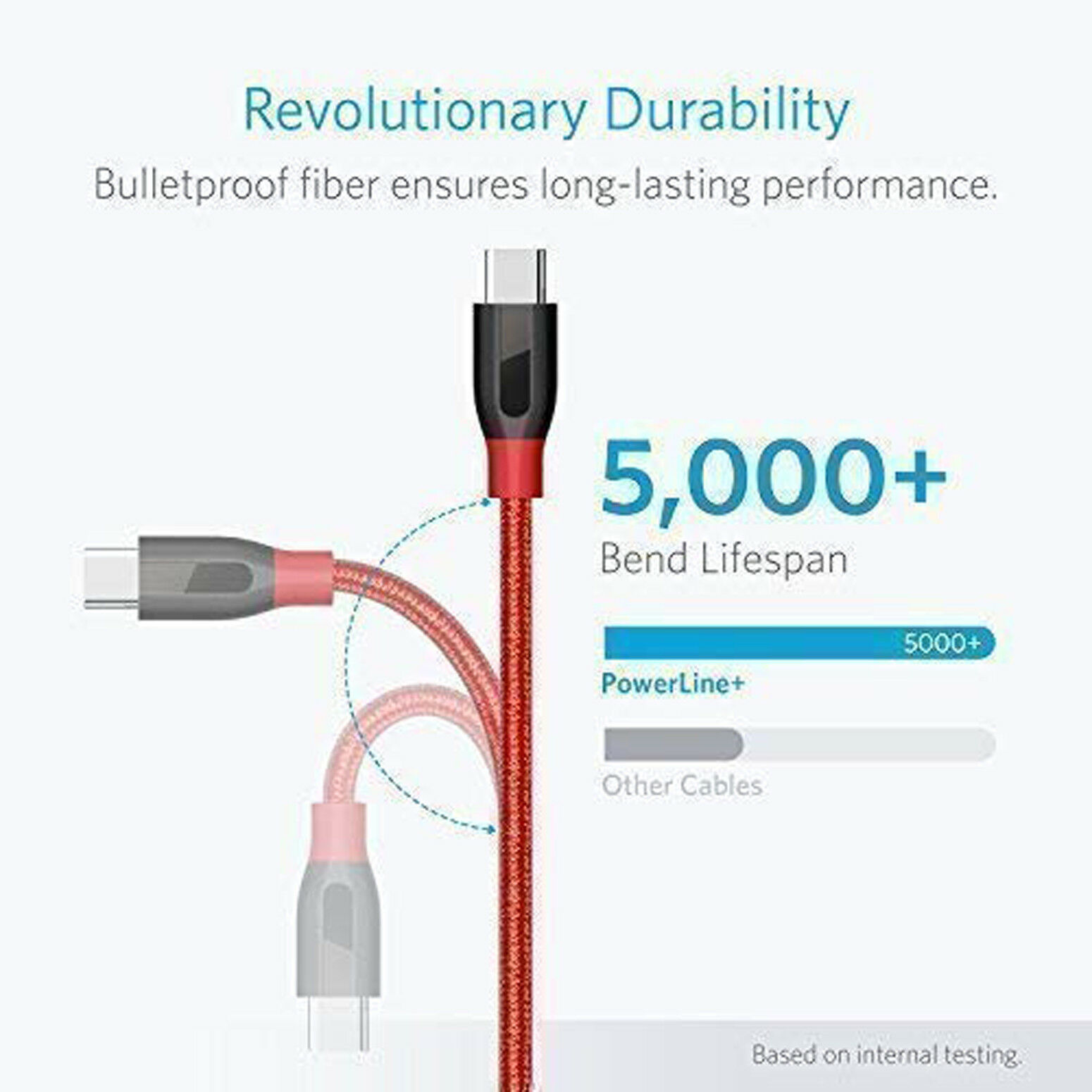 USB Type C Cable, Anker PowerLine+ USB-C to USB 3.0 cable (3ft), High Durability