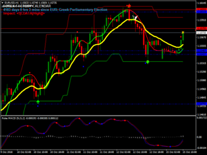 Swing system forex factory