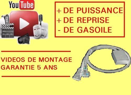 Boitier Additionnel : Gain de PUISSANCE et COUPLE - PEUGEOT 3008 1.6 1L6 HDI 112
