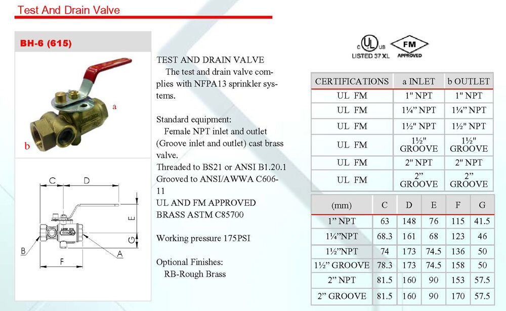 """1-1//4/"""" INSPECTORS TEST AND DRAIN VALVE 1//2/"""" Orifice WITH SIGHT GLASS"""